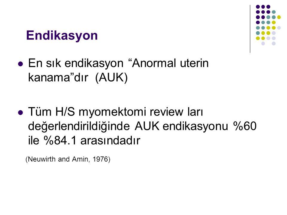 Endikasyon En sık endikasyon Anormal uterin kanama dır (AUK) Tüm H/S myomektomi review ları değerlendirildiğinde AUK endikasyonu %60 ile %84.1 arasındadır (Neuwirth and Amin, 1976)