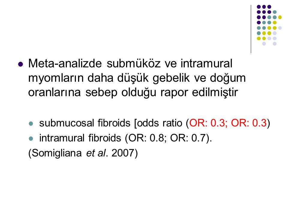 Meta-analizde submüköz ve intramural myomların daha düşük gebelik ve doğum oranlarına sebep olduğu rapor edilmiştir submucosal fibroids [odds ratio (OR: 0.3; OR: 0.3) intramural fibroids (OR: 0.8; OR: 0.7).