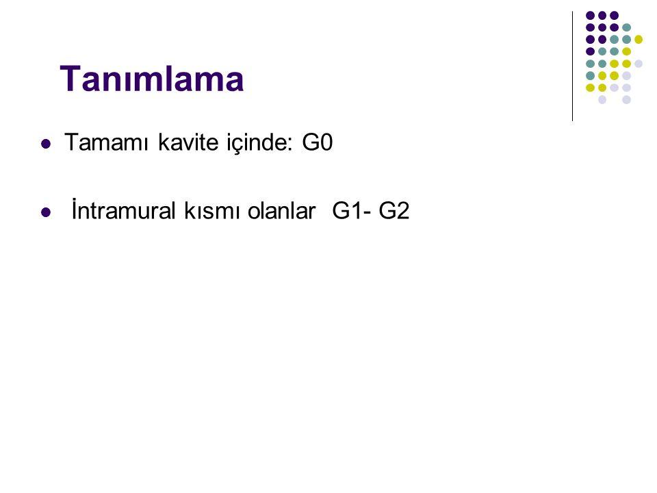 Tanımlama Tamamı kavite içinde: G0 İntramural kısmı olanlar G1- G2