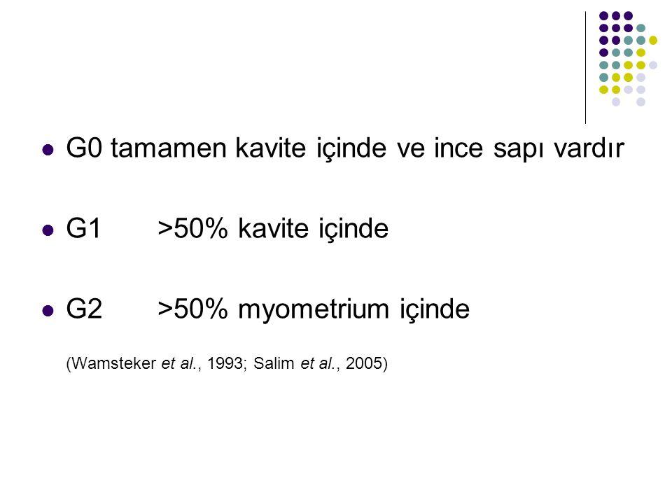 G0 tamamen kavite içinde ve ince sapı vardır G1 >50% kavite içinde G2 >50% myometrium içinde (Wamsteker et al., 1993; Salim et al., 2005)