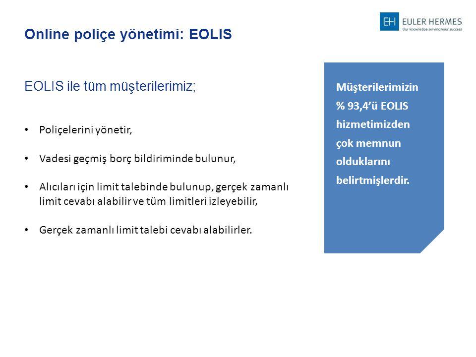 Online poliçe yönetimi: EOLIS EOLIS ile tüm müşterilerimiz; Poliçelerini yönetir, Vadesi geçmiş borç bildiriminde bulunur, Alıcıları için limit talebi