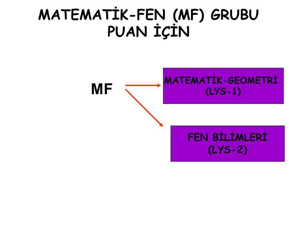 MATEMATİK-FEN (MF) GRUBU PUAN İÇİN FEN BİLİMLERİ (LYS-2) MATEMATİK-GEOMETRİ (LYS-1) MF