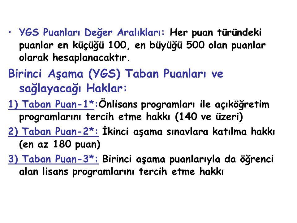 İKİNCİ AŞAMA LİSANS YERLEŞTİRME SINAVI (LYS) Haziran ayında LYS' de uygulanacak 5 Sınav şöyle: 1-Mat-Geo.