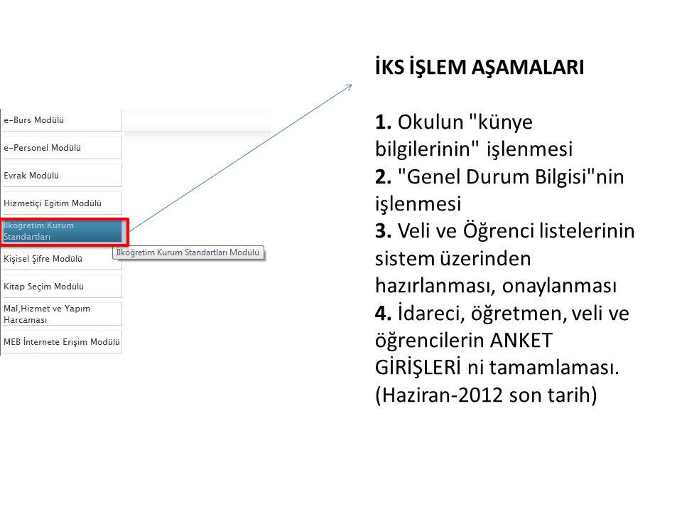 İKS İŞLEM AŞAMALARI 1. Okulun künye bilgilerinin işlenmesi 2.