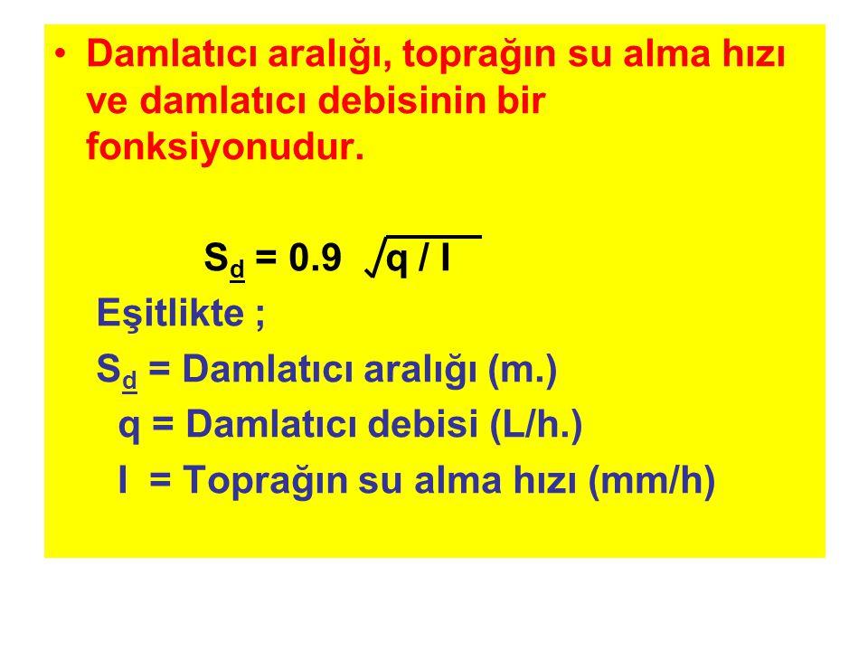 Damlatıcı aralığı, toprağın su alma hızı ve damlatıcı debisinin bir fonksiyonudur. S d = 0.9 q / I Eşitlikte ; S d = Damlatıcı aralığı (m.) q = Damlat