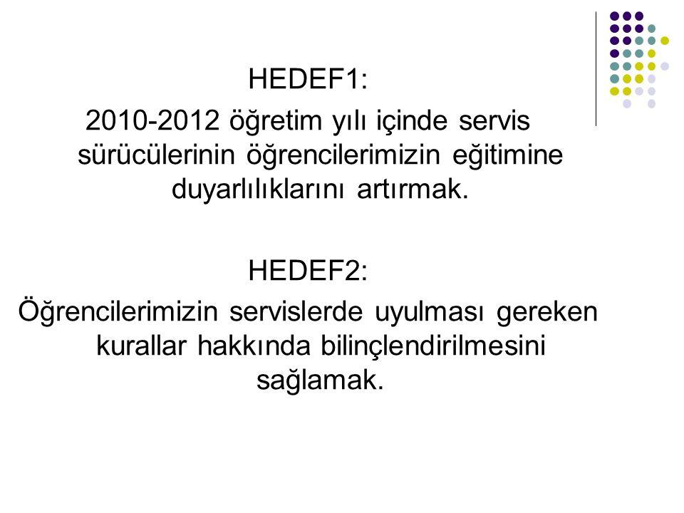 HEDEF1: 2010-2012 öğretim yılı içinde servis sürücülerinin öğrencilerimizin eğitimine duyarlılıklarını artırmak. HEDEF2: Öğrencilerimizin servislerde
