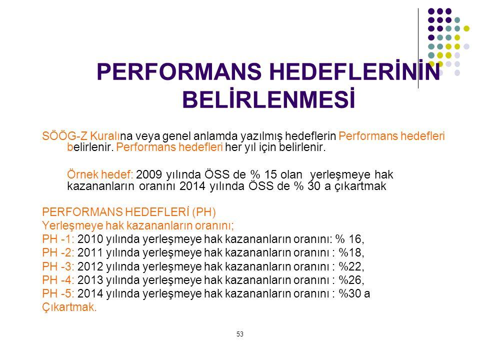 53 PERFORMANS HEDEFLERİNİN BELİRLENMESİ SÖÖG-Z Kuralına veya genel anlamda yazılmış hedeflerin Performans hedefleri belirlenir. Performans hedefleri h