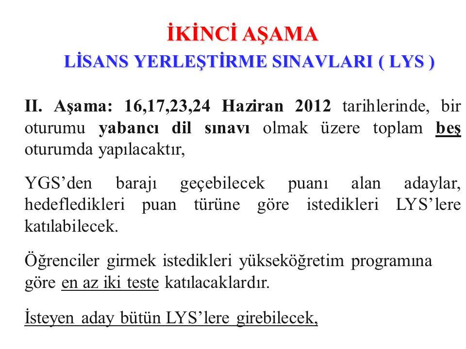 İKİNCİ AŞAMA LİSANS YERLEŞTİRME SINAVLARI ( LYS ) LİSANS YERLEŞTİRME SINAVLARI ( LYS ) II. Aşama: 16,17,23,24 Haziran 2012 tarihlerinde, bir oturumu y