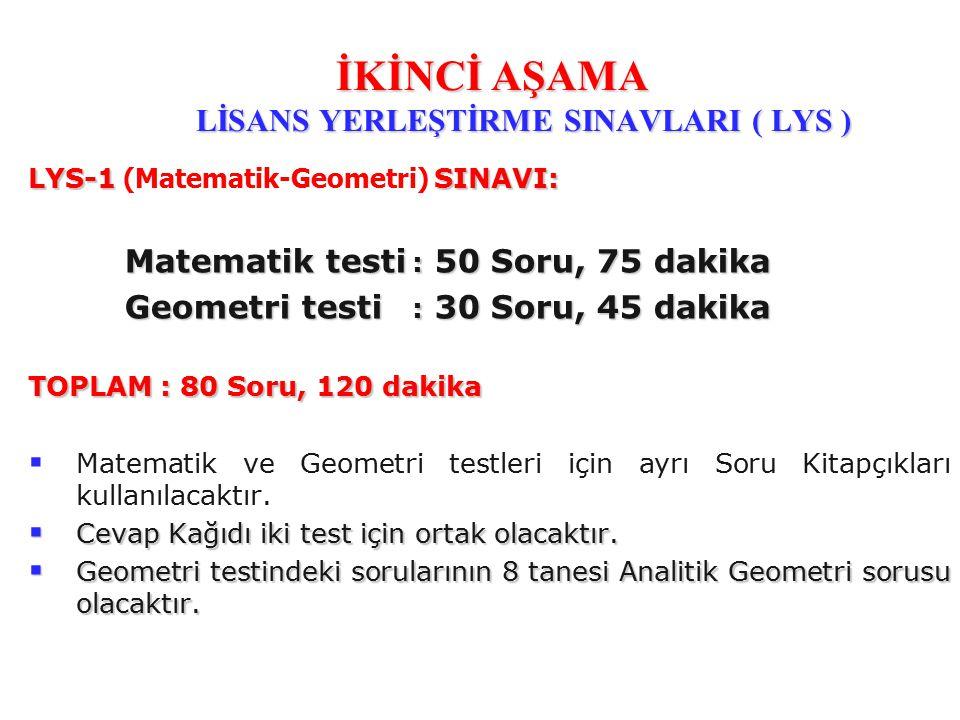 LYS-1SINAVI: LYS-1 (Matematik-Geometri) SINAVI: Matematik testi : 50 Soru, 75 dakika Geometri testi : 30 Soru, 45 dakika TOPLAM : 80 Soru, 120 dakika
