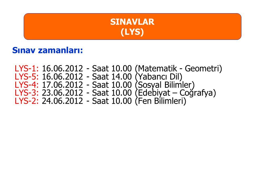 SINAVLAR (LYS) Sınav zamanları: LYS-1: 16.06.2012 - Saat 10.00 (Matematik - Geometri) LYS-5: 16.06.2012 - Saat 14.00 (Yabancı Dil) LYS-4: 17.06.2012 -