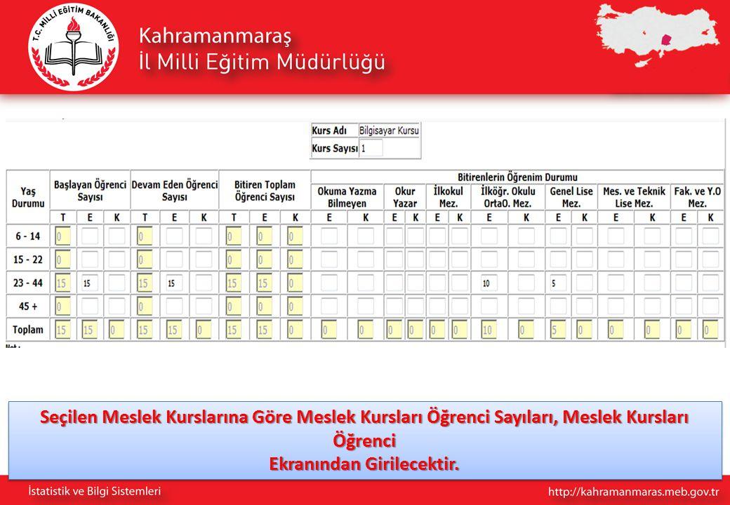 Seçilen Meslek Kurslarına Göre Meslek Kursları Öğrenci Sayıları, Meslek Kursları Öğrenci Ekranından Girilecektir.