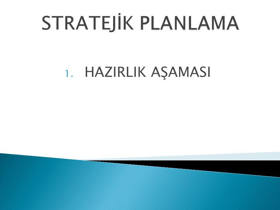 a) Planlama çalışmalarının sahiplenilmesinin sağlanması b) Organizasyonun oluşturulması c) İhtiyaçların tespit edilmesi d) İş planının oluşturulması e) Hazırlık programının yapılması