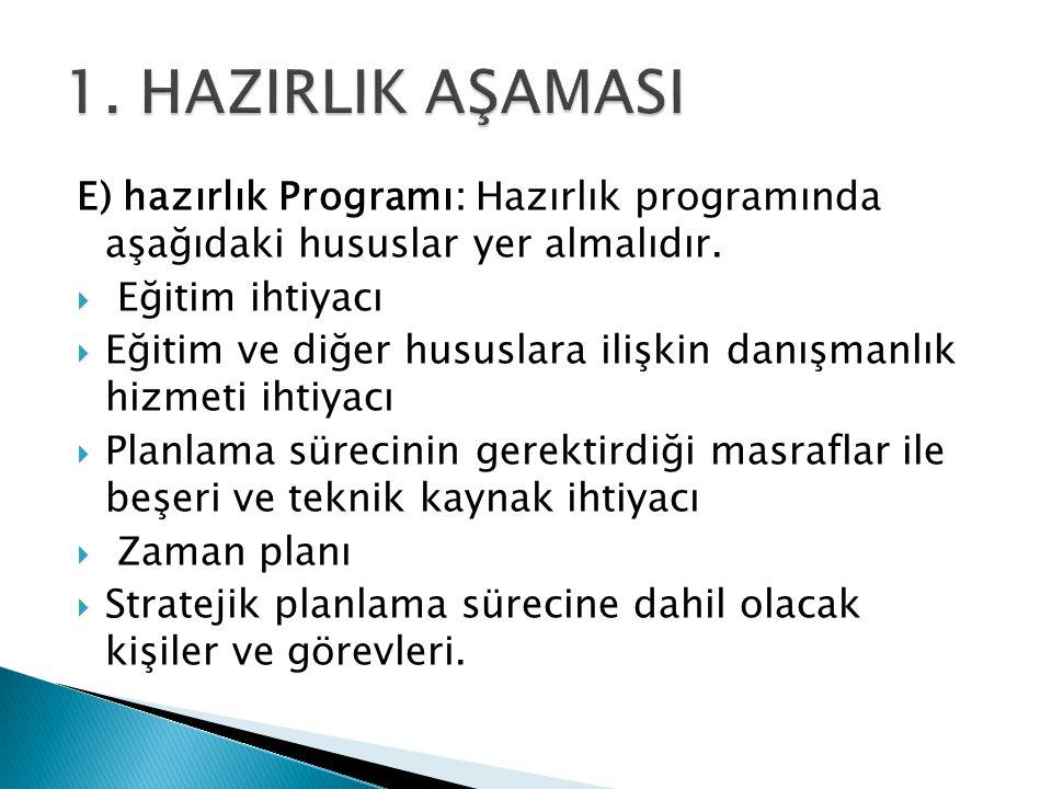 E) hazırlık Programı: Hazırlık programında aşağıdaki hususlar yer almalıdır.  Eğitim ihtiyacı  Eğitim ve diğer hususlara ilişkin danışmanlık hizmeti