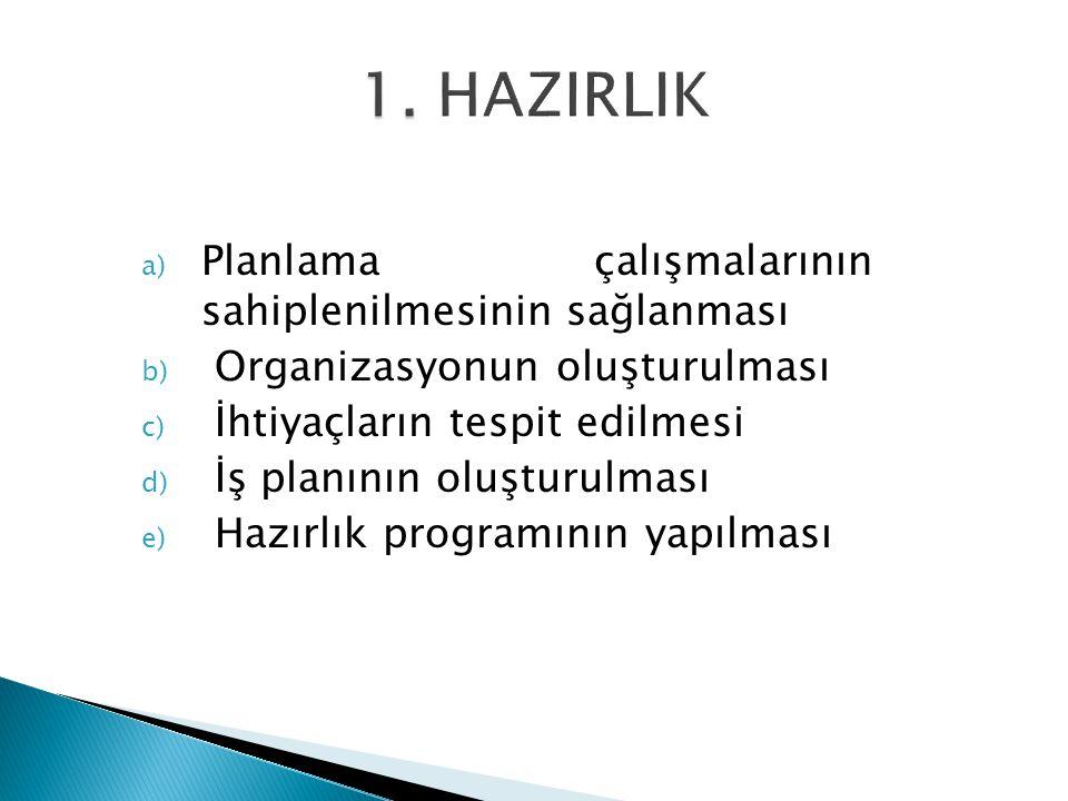 a) Planlama çalışmalarının sahiplenilmesinin sağlanması b) Organizasyonun oluşturulması c) İhtiyaçların tespit edilmesi d) İş planının oluşturulması e