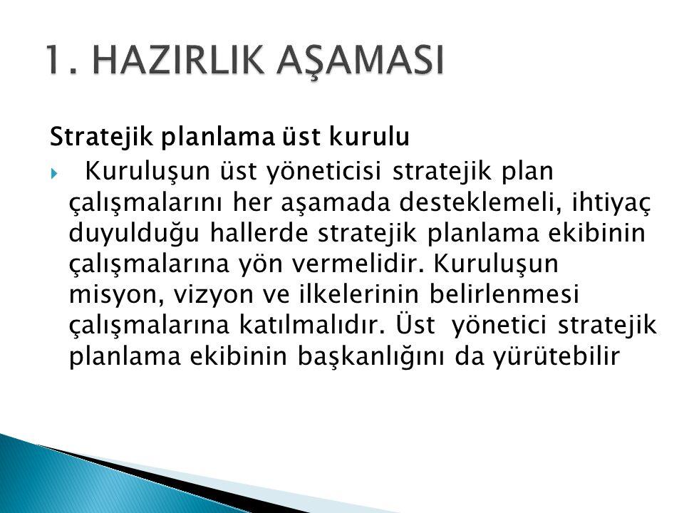 Stratejik planlama üst kurulu  Kuruluşun üst yöneticisi stratejik plan çalışmalarını her aşamada desteklemeli, ihtiyaç duyulduğu hallerde stratejik p