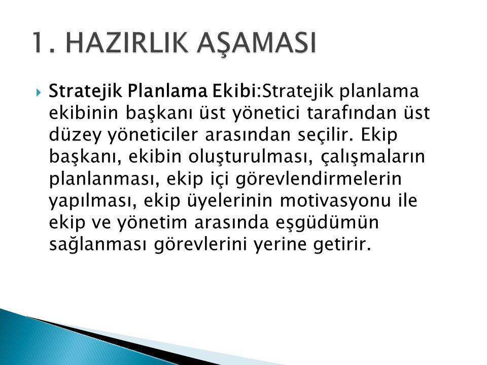  Stratejik Planlama Ekibi:Stratejik planlama ekibinin başkanı üst yönetici tarafından üst düzey yöneticiler arasından seçilir. Ekip başkanı, ekibin o