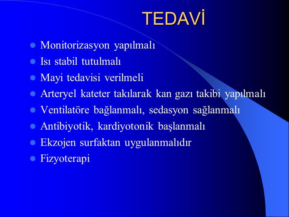 TEDAVİ Monitorizasyon yapılmalı Isı stabil tutulmalı Mayi tedavisi verilmeli Arteryel kateter takılarak kan gazı takibi yapılmalı Ventilatöre bağlanma