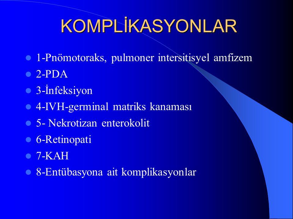 KOMPLİKASYONLAR 1-Pnömotoraks, pulmoner intersitisyel amfizem 2-PDA 3-İnfeksiyon 4-IVH-germinal matriks kanaması 5- Nekrotizan enterokolit 6-Retinopat
