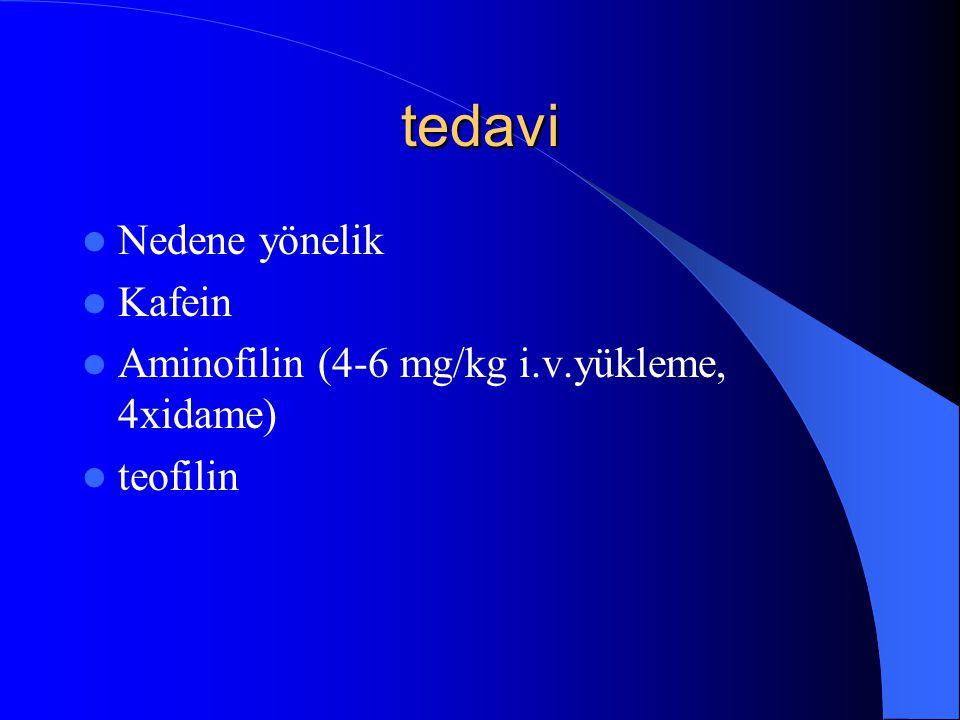 tedavi Nedene yönelik Kafein Aminofilin (4-6 mg/kg i.v.yükleme, 4xidame) teofilin