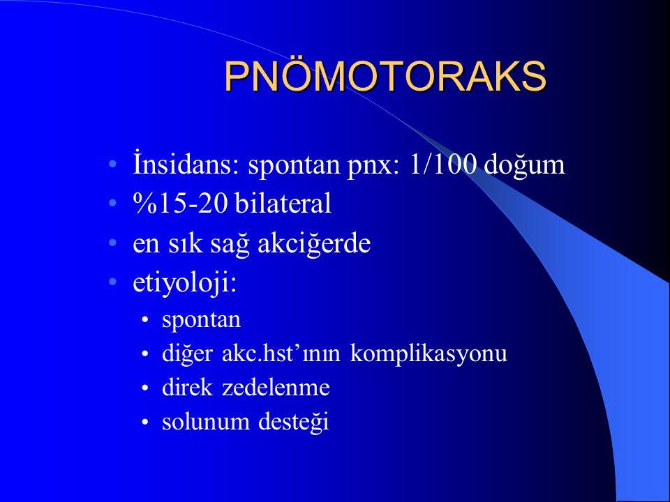 PNÖMOTORAKS İnsidans: spontan pnx: 1/100 doğum %15-20 bilateral en sık sağ akciğerde etiyoloji: spontan diğer akc.hst'ının komplikasyonu direk zedelen