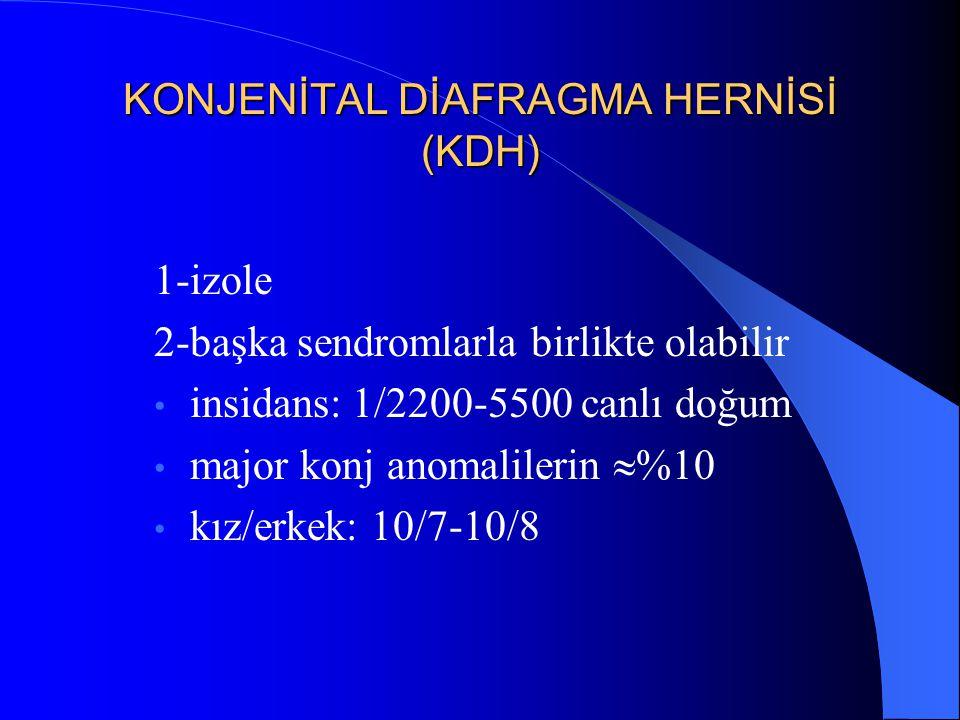 KONJENİTAL DİAFRAGMA HERNİSİ (KDH) 1-izole 2-başka sendromlarla birlikte olabilir insidans: 1/2200-5500 canlı doğum major konj anomalilerin  %10 kız/