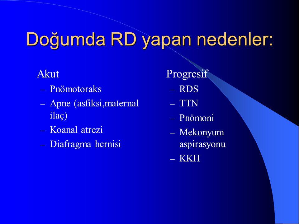 Doğumda RD yapan nedenler: Akut – Pnömotoraks – Apne (asfiksi,maternal ilaç) – Koanal atrezi – Diafragma hernisi Progresif – RDS – TTN – Pnömoni – Mek