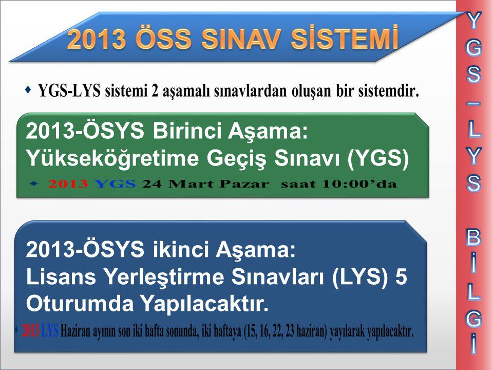 2013-ÖSYS Birinci Aşama: Yükseköğretime Geçiş Sınavı (YGS) 2013-ÖSYS ikinci Aşama: Lisans Yerleştirme Sınavları (LYS) 5 Oturumda Yapılacaktır.