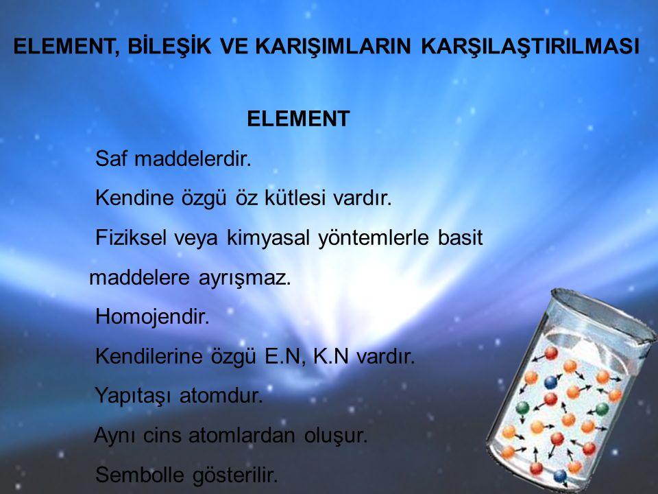 ELEMENT, BİLEŞİK VE KARIŞIMLARIN KARŞILAŞTIRILMASI ELEMENT Saf maddelerdir. Kendine özgü öz kütlesi vardır. Fiziksel veya kimyasal yöntemlerle basit m