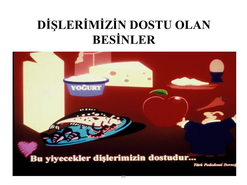 DİŞLERİMİZİN DOSTU OLAN BESİNLER 69