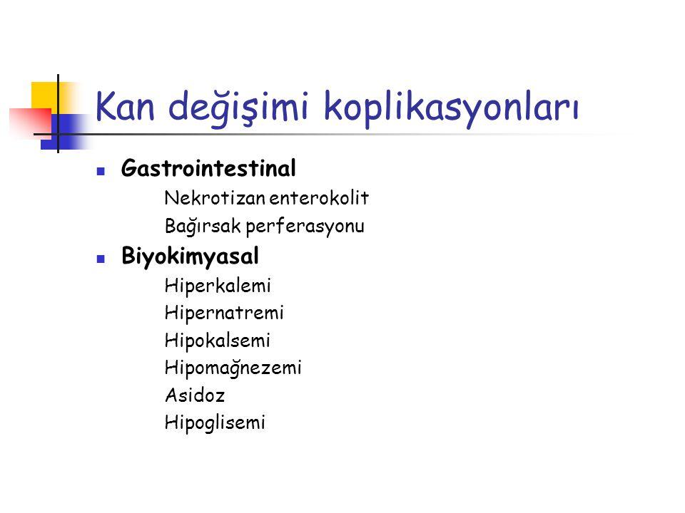 Kan değişimi koplikasyonları Gastrointestinal Nekrotizan enterokolit Bağırsak perferasyonu Biyokimyasal Hiperkalemi Hipernatremi Hipokalsemi Hipomağne