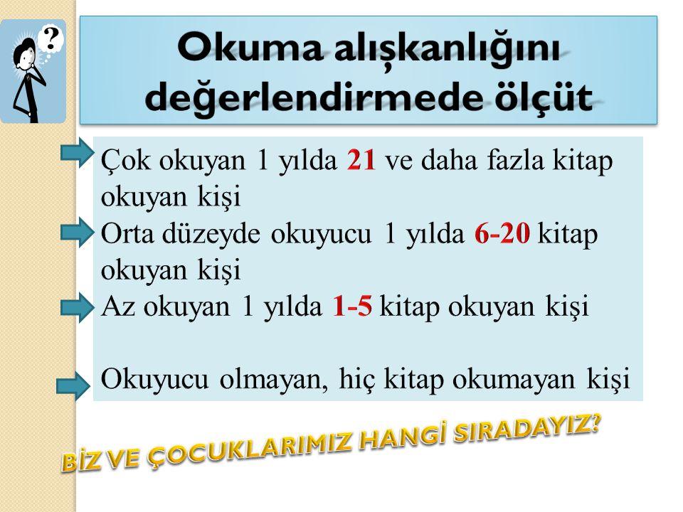 Türkiye de Okuma ve İ zleme Oranları Dergi okuma oranı % 4 Kitap okuma oranı Gazete okuma oranı Radyo dinleme oranı % 25 Televizyon izleme oranı % 94 % 4,5 % 22