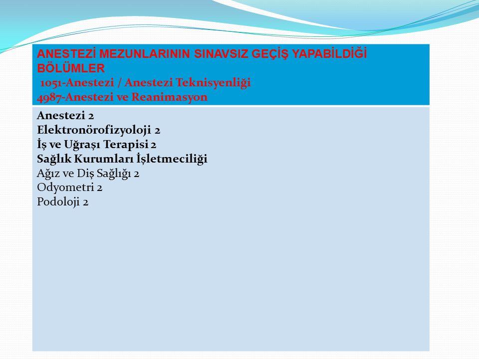 ANESTEZİ MEZUNLARININ SINAVSIZ GEÇİŞ YAPABİLDİĞİ BÖLÜMLER 1051-Anestezi / Anestezi Teknisyenliği 4987-Anestezi ve Reanimasyon Anestezi 2 Elektronörofizyoloji 2 İş ve Uğraşı Terapisi 2 Sağlık Kurumları İşletmeciliği Ağız ve Diş Sağlığı 2 Odyometri 2 Podoloji 2