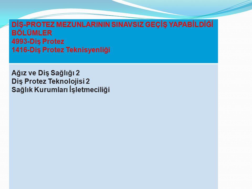 DİŞ-PROTEZ MEZUNLARININ SINAVSIZ GEÇİŞ YAPABİLDİĞİ BÖLÜMLER 4993-Diş Protez 1416-Diş Protez Teknisyenliği Ağız ve Diş Sağlığı 2 Diş Protez Teknolojisi 2 Sağlık Kurumları İşletmeciliği