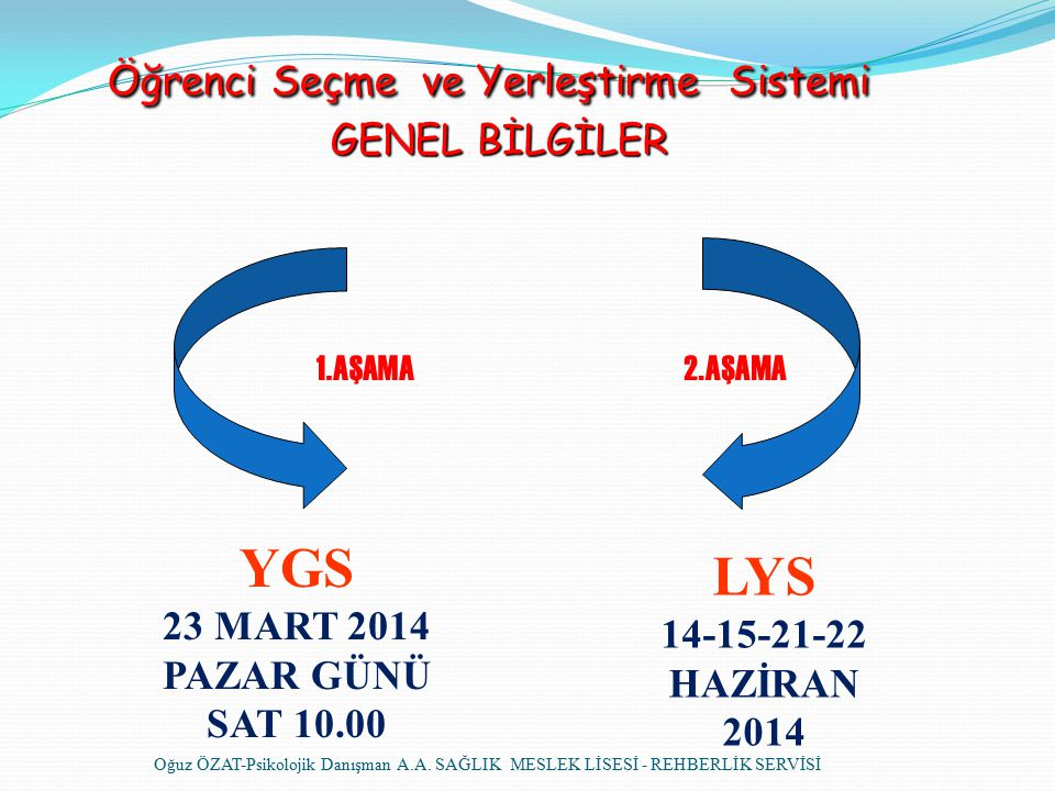 Öğrenci Seçme ve Yerleştirme Sistemi GENEL BİLGİLER Öğrenci Seçme ve Yerleştirme Sistemi GENEL BİLGİLER YGS 23 MART 2014 PAZAR GÜNÜ SAT 10.00 LYS 14-15-21-22 HAZİRAN 2014 1.AŞAMA2.AŞAMA Oğuz ÖZAT-Psikolojik Danışman A.A.