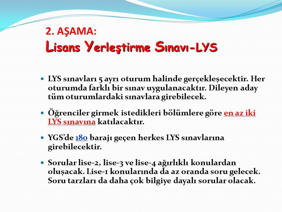 L isans Y erleştirme S ınavı-LYS 2.