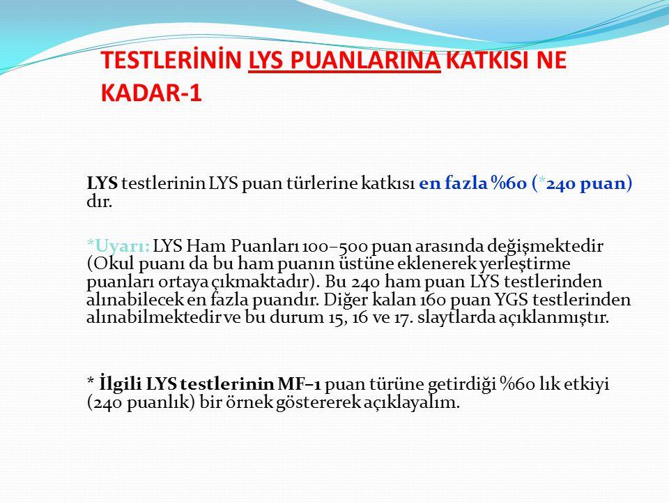 TESTLERİNİN LYS PUANLARINA KATKISI NE KADAR-1 LYS testlerinin LYS puan türlerine katkısı en fazla %60 (*240 puan) dır.