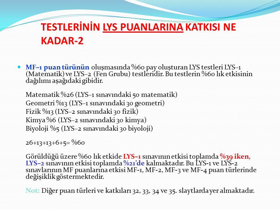TESTLERİNİN LYS PUANLARINA KATKISI NE KADAR-2 MF–1 puan türünün oluşmasında %60 pay oluşturan LYS testleri LYS–1 (Matematik) ve LYS–2 (Fen Grubu) testleridir.