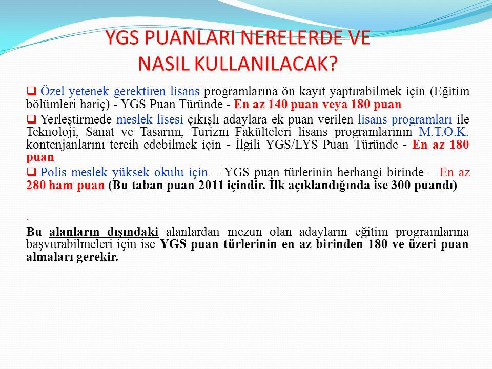 LYS' de YER ALACAK TESTLER ve KAPSAMLARI LYS-1= Matematik-2, Geometri- (Analitik Geo.) LYS-2= Fen Bilimleri-2 (Fizik, Kimya, Biyoloji) LYS-3= Türk Dili ve Edebiyat, Coğrafya-1 LYS-4= Tarih, Coğrafya-2, Felsefe Grubu LYS-5= Yabancı Dil