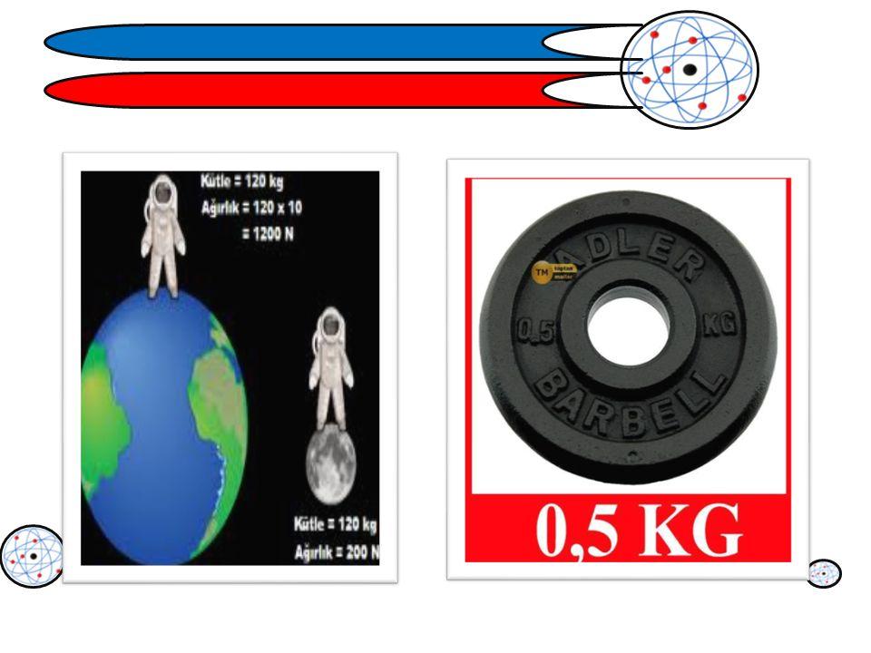 HACİM: Bir maddenin uzayda kapladığı bölgeye denir.
