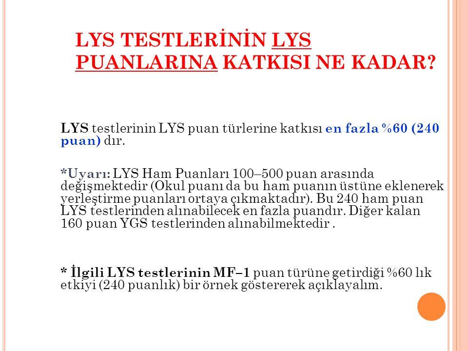 LYS TESTLERİNİN LYS PUANLARINA KATKISI NE KADAR? LYS testlerinin LYS puan türlerine katkısı en fazla %60 (240 puan) dır. *Uyarı: LYS Ham Puanları 100–