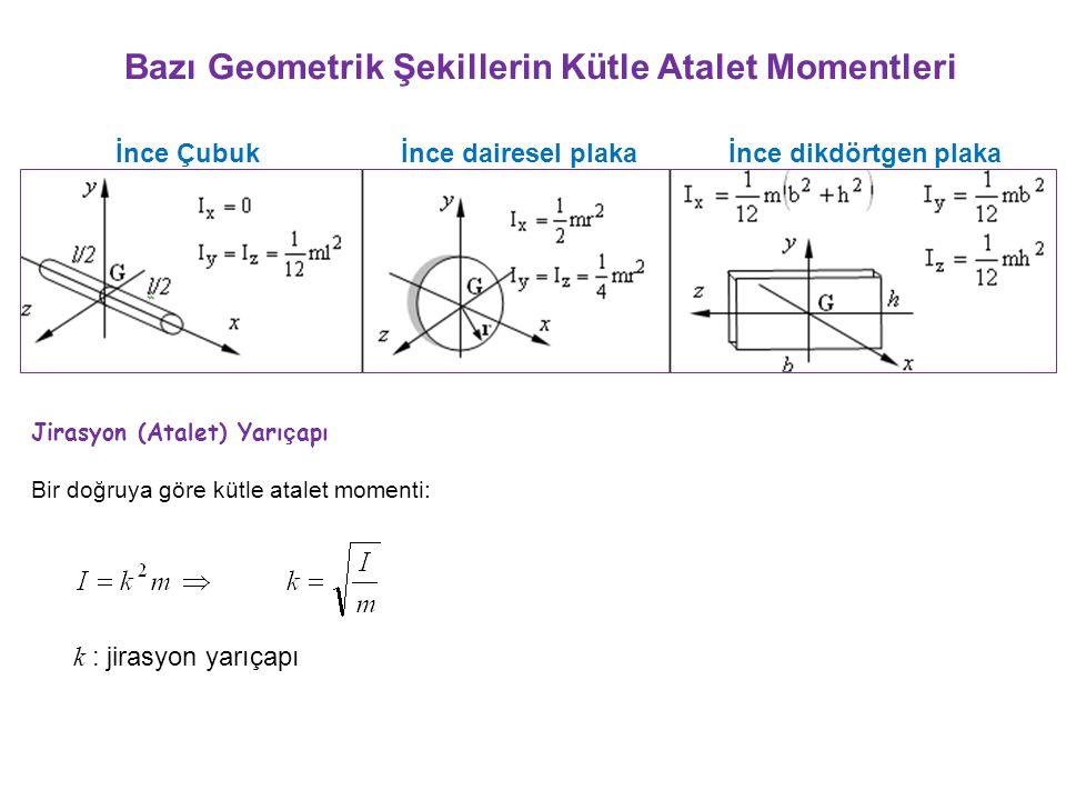 Bazı Geometrik Şekillerin Kütle Atalet Momentleri Jirasyon (Atalet) Yarı ç apı Bir doğruya göre kütle atalet momenti: k : jirasyon yarıçapı İnce Çubukİnce dairesel plakaİnce dikdörtgen plaka