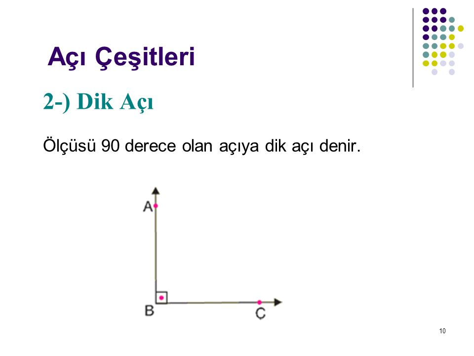 10 Açı Çeşitleri 2-) Dik Açı Ölçüsü 90 derece olan açıya dik açı denir.