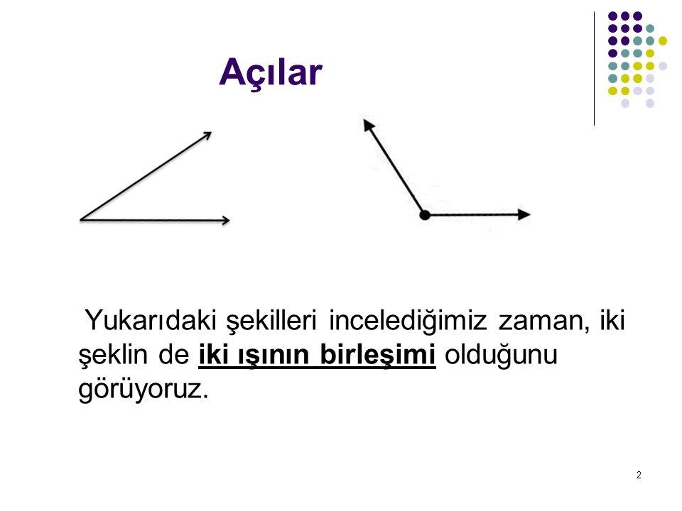 3 Açı nedir.Başlangıç noktaları aynı olan iki ışının birleşimine açı denir.