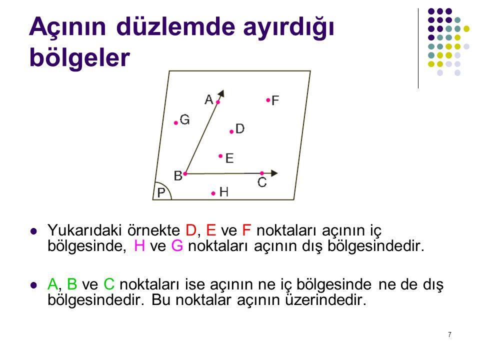 7 Açının düzlemde ayırdığı bölgeler Yukarıdaki örnekte D, E ve F noktaları açının iç bölgesinde, H ve G noktaları açının dış bölgesindedir. A, B ve C
