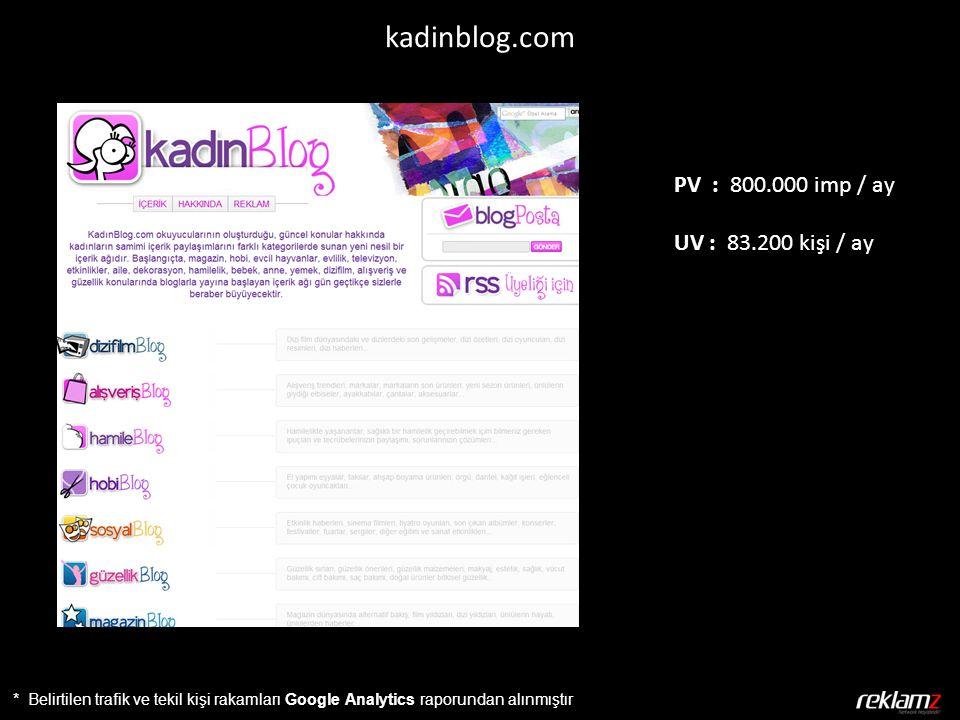 * Belirtilen trafik ve tekil kişi rakamları Google Analytics raporundan alınmıştır kadinblog.com PV : 800.000 imp / ay UV : 83.200 kişi / ay
