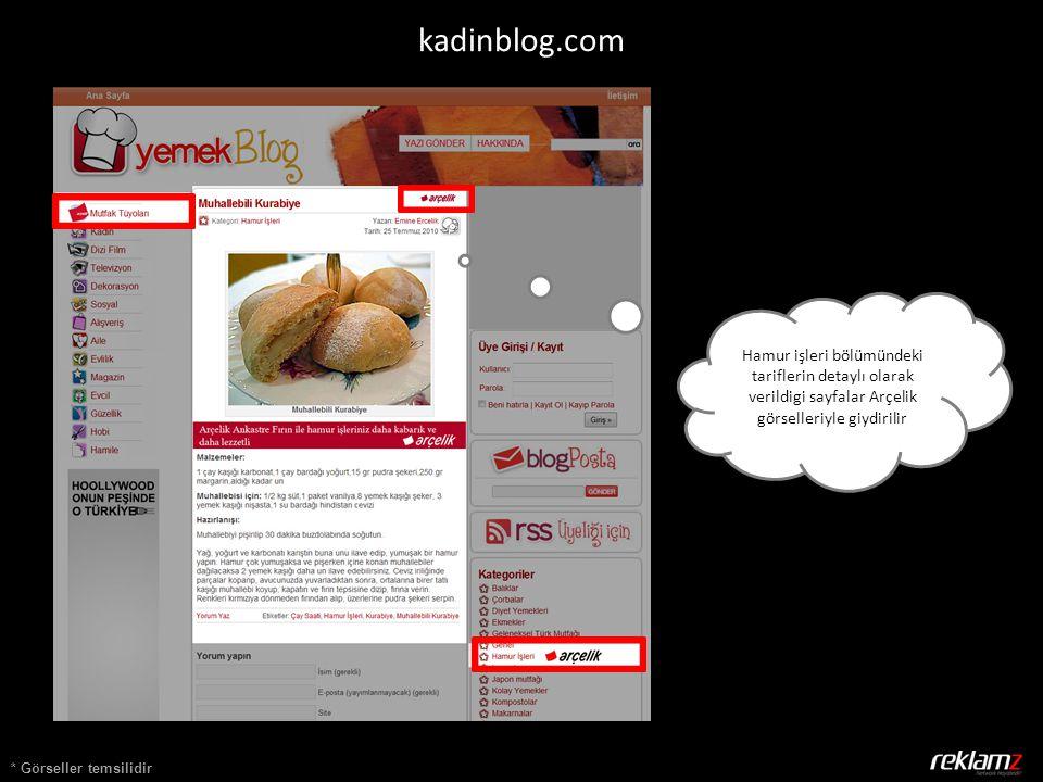 * Görseller temsilidir Hamur işleri bölümündeki tariflerin detaylı olarak verildigi sayfalar Arçelik görselleriyle giydirilir kadinblog.com