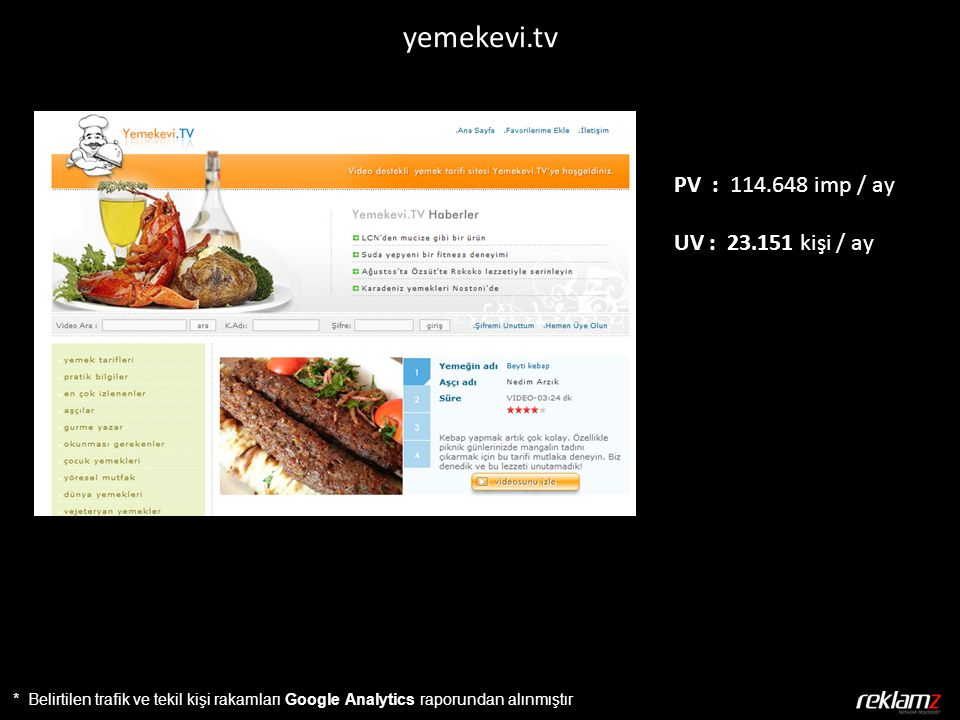 * Belirtilen trafik ve tekil kişi rakamları Google Analytics raporundan alınmıştır PV : 114.648 imp / ay UV : 23.151 kişi / ay yemekevi.tv