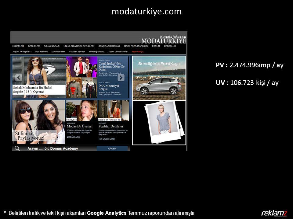 modaturkiye.com PV : 2.474.996imp / ay UV : 106.723 kişi / ay * Belirtilen trafik ve tekil kişi rakamları Google Analytics Temmuz raporundan alınmıştır