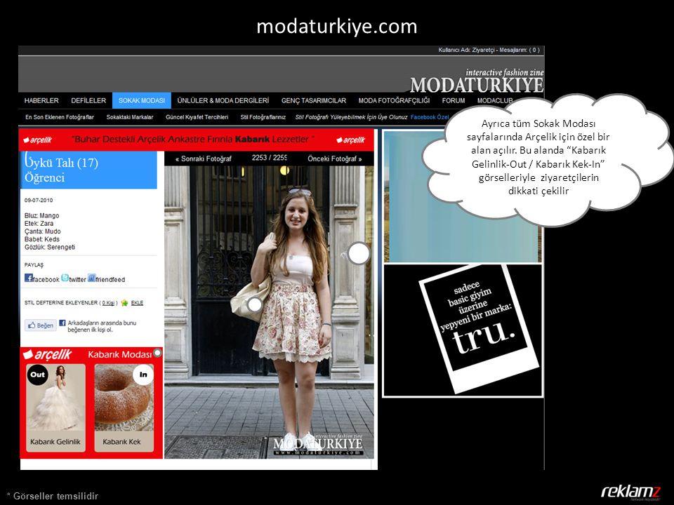 * Görseller temsilidir modaturkiye.com Ayrıca tüm Sokak Modası sayfalarında Arçelik için özel bir alan açılır.