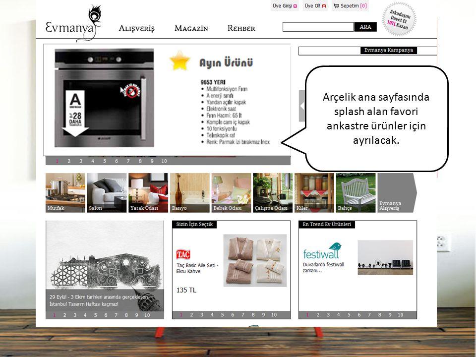 Arçelik ana sayfasında splash alan favori ankastre ürünler için ayrılacak.